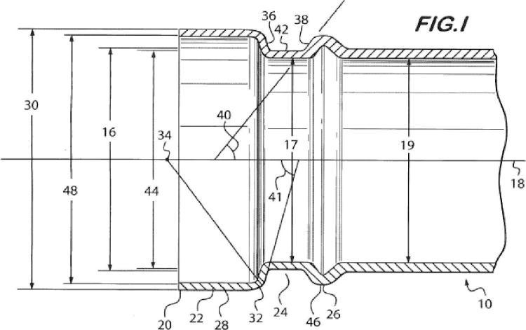 sobre mandriles o patrones de conformación : Patentados.com