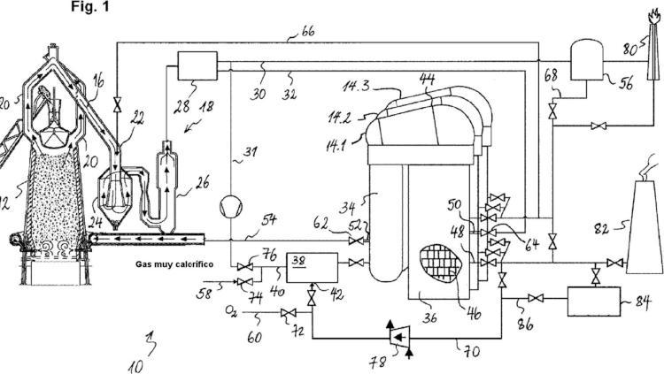 Procedimiento de funcionamiento de calentadores regenerativos en una planta de alto horno.