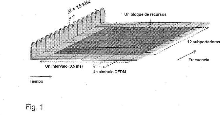 Método y nodos de retransmisión en un sistema de radiocomunicación.