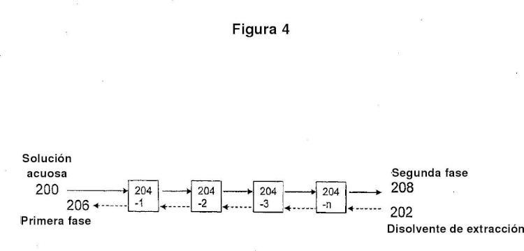 Proceso para producir 1,3-propanodiol.