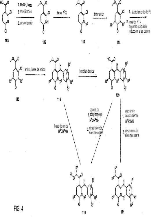 Inhibidores heterocíclicos de MEK y métodos de uso de los mismos.