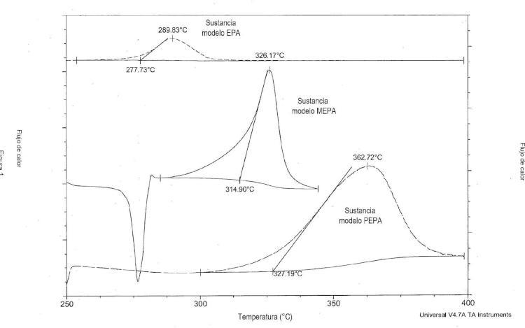 Monómeros reticulantes para poliamidas alifáticas.