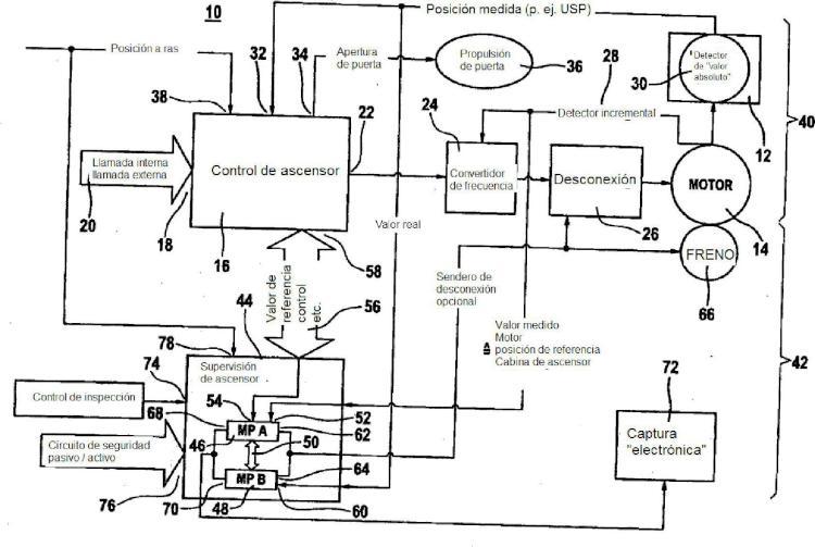 Método para supervisar la expansión de un foso de ascensor.