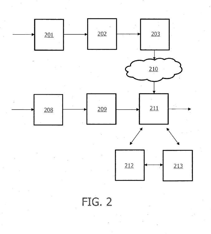 Cálculo de protocolo de descifrado de umbral de seguridad.