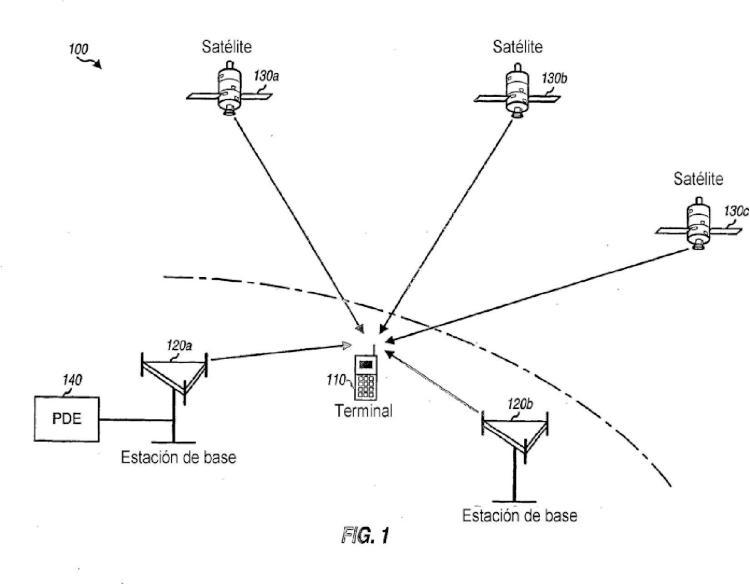Reloj en tiempo real virtual en base a información de tiempo procedente de múltiples sistemas de comunicación.
