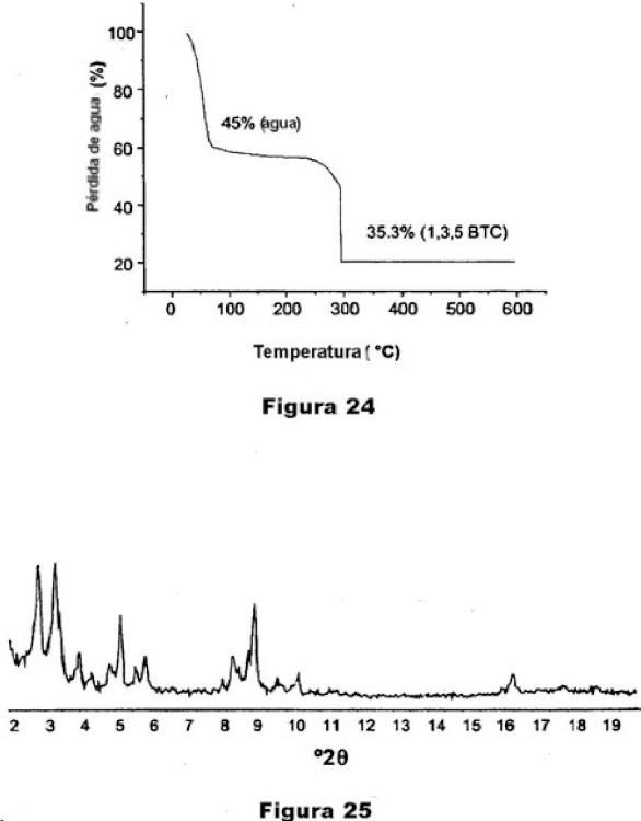 Sólido híbrido orgánico-inorgánico de superficie modificada.