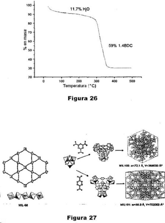 Ilustración 2 de la Galería de ilustraciones de Sólido híbrido orgánico-inorgánico de superficie modificada