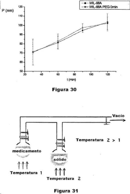 Ilustración 4 de la Galería de ilustraciones de Sólido híbrido orgánico-inorgánico de superficie modificada