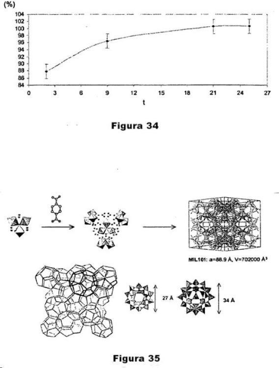 Ilustración 6 de la Galería de ilustraciones de Sólido híbrido orgánico-inorgánico de superficie modificada