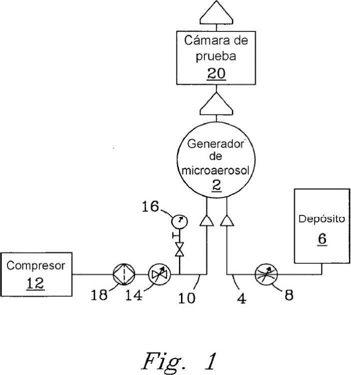 Método de descontaminación basado en microaerosol.