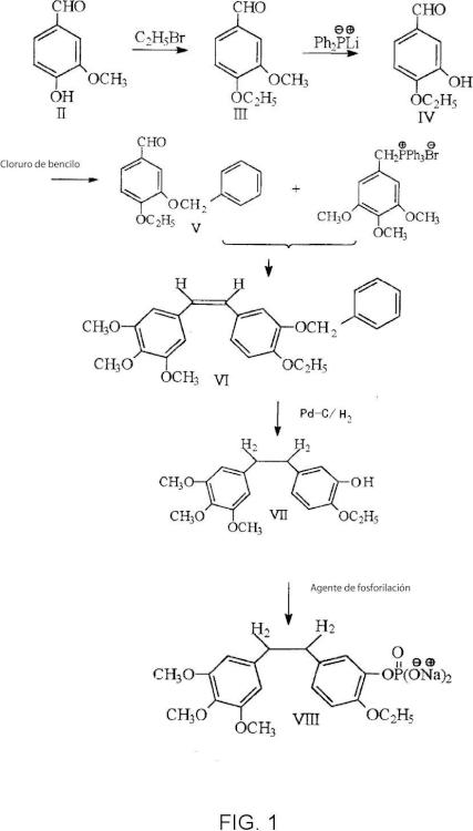 Derivados de etoxi-difeniletano, procesos de preparación y usos del mismo.