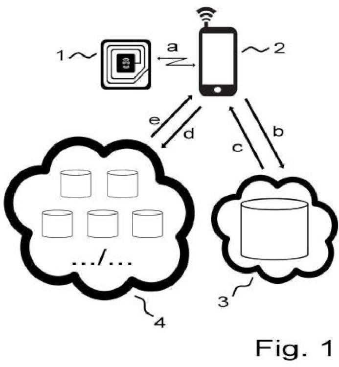 Sistema para el suministro de información digital y autenticación del origen de dicha información.
