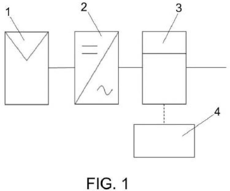 Procedimiento para la detección automática de fallos en el funcionamiento de sistemas fotovoltaicos centralizados e instalación para la puesta en practica del mismo.