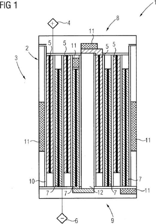 Acumulador de energía electroquímico, en particular acumulador de energía de iones de litio.
