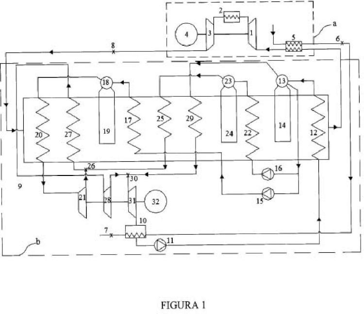 Ciclo combinado con ciclo Brayton cerrado, foco frío subambiental, con fluidos de trabajo de elevado coeficiente politrópico.
