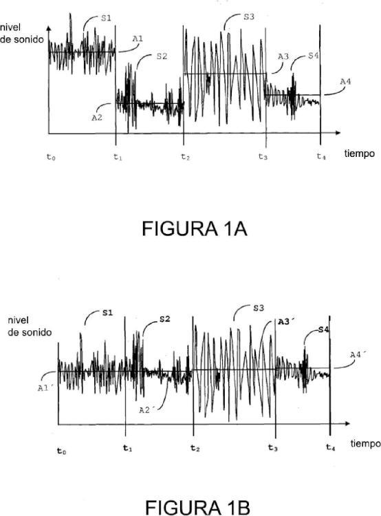 Mezcla de transmisión de audio con normalización de nivel de diálogo.