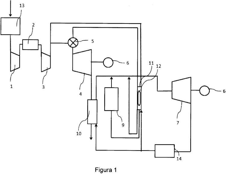 Planta híbrida de ciclo combiando solar-gas y método de funcionamiento.