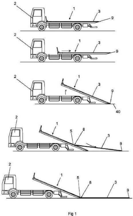 Plataforma de carga para vehículos.
