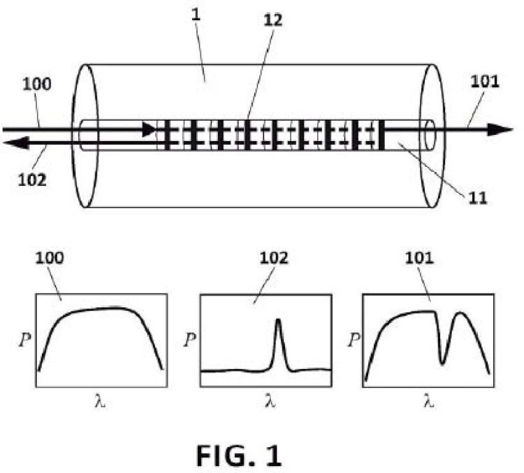 Procedimiento de fabricación de RFGB y sensor que incorpora una RFGB obtenida mediante dicho procedimiento.