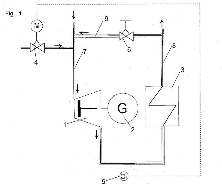 Procedimiento para la regulación de potencia de una planta de cogeneración de energía eléctrica y calor.