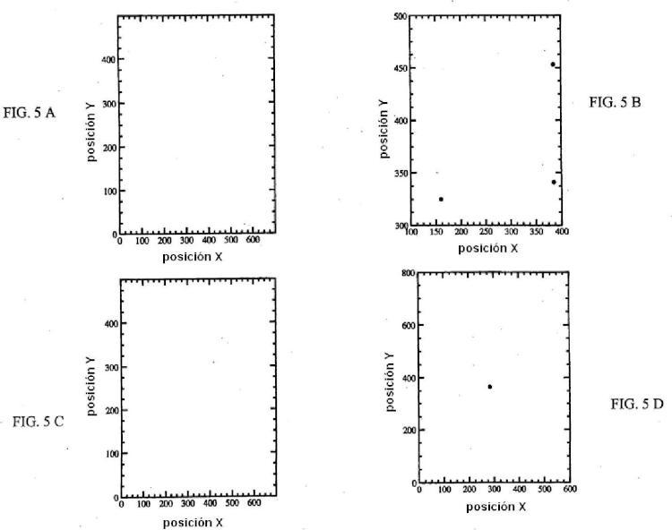 Aparato y método para la detección de materiales radiactivos.