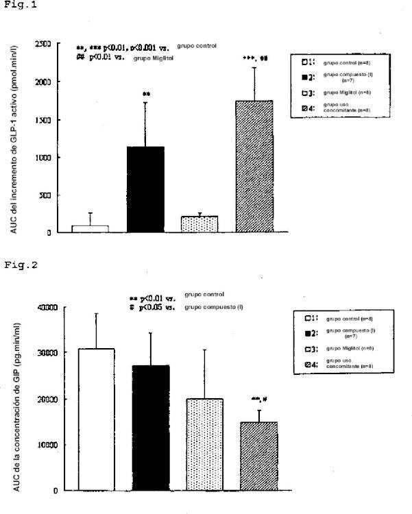 Preparación farmacéutica que comprende un inhibidor de DPP-IV y otros agentes terapéuticos de la diabetes en forma concomitante o combinada.