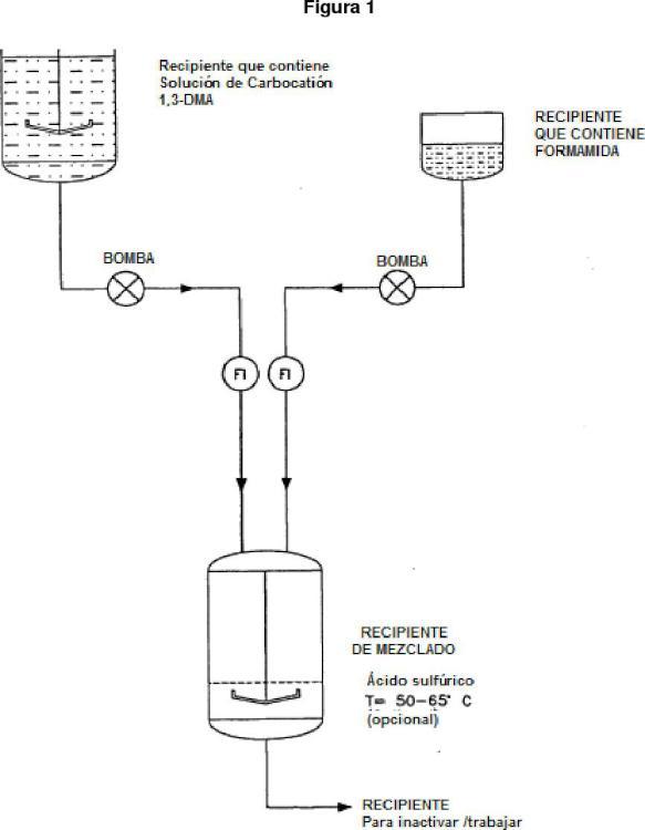 Proceso para la fabricación de Memantina y producto intermedio.