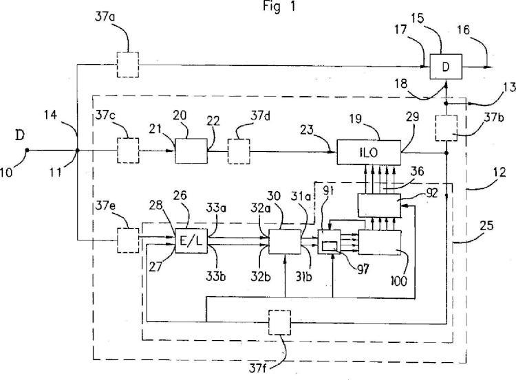 Dispositivo de extracción de reloj con retroalimentación digital de fase sin ajuste externo.