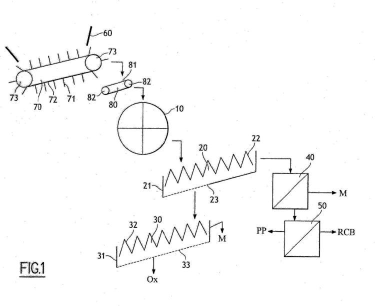 Dispositivo y procedimiento de tratamiento de acumuladores con plomo no triturados.