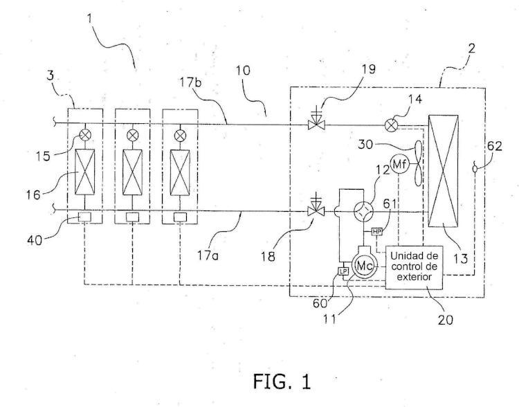 Dispositivo de control de RPM, acondicionador de aire y procedimiento de control de RPM.