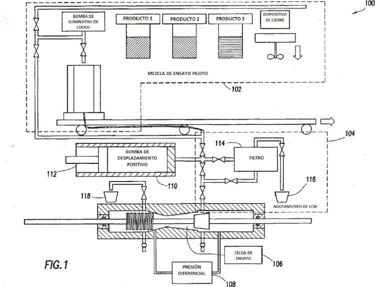 Métodos y sistemas para caracterizar taponamientos de partículas LCM y reología en tiempo real.