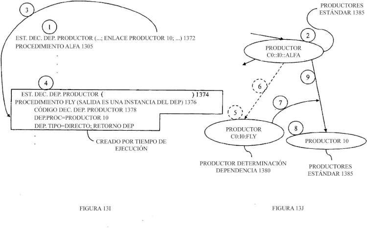 Salidas de sustitución en un sistema de programación y ejecución orientado por grafos de productor.