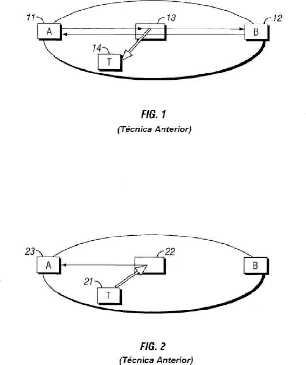 Gestión de fallos de conexión accionados por datos (DDCFM) en puntos de mantenimiento de CFM.