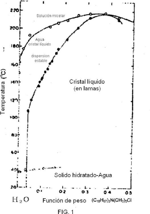 Composición de emulsión aceite-agua y procedimiento para producir la misma.