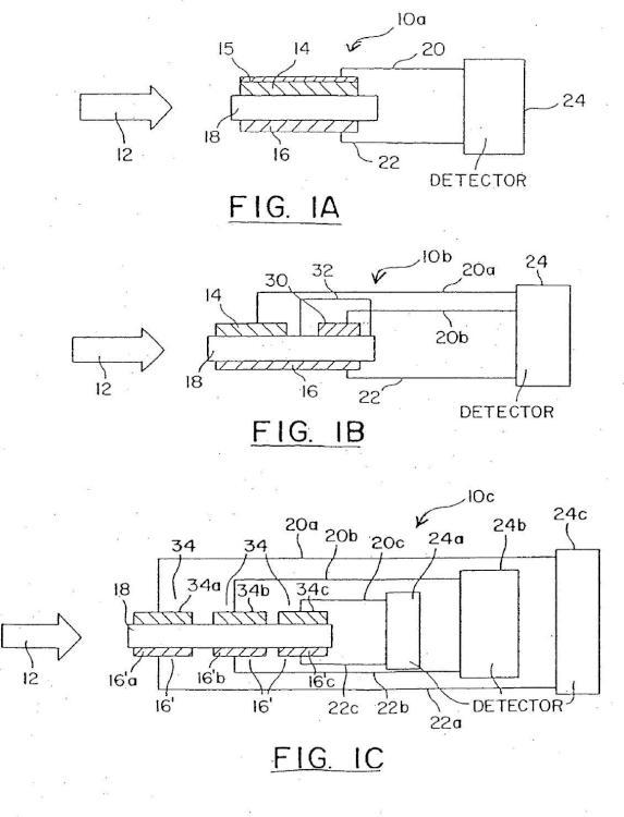 Sensor potenciométrico en estado sólido de óxidos gaseosos.