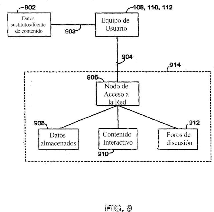 Sistemas y métodos para el rastreo de episodios en un entorno de medios interactivos.