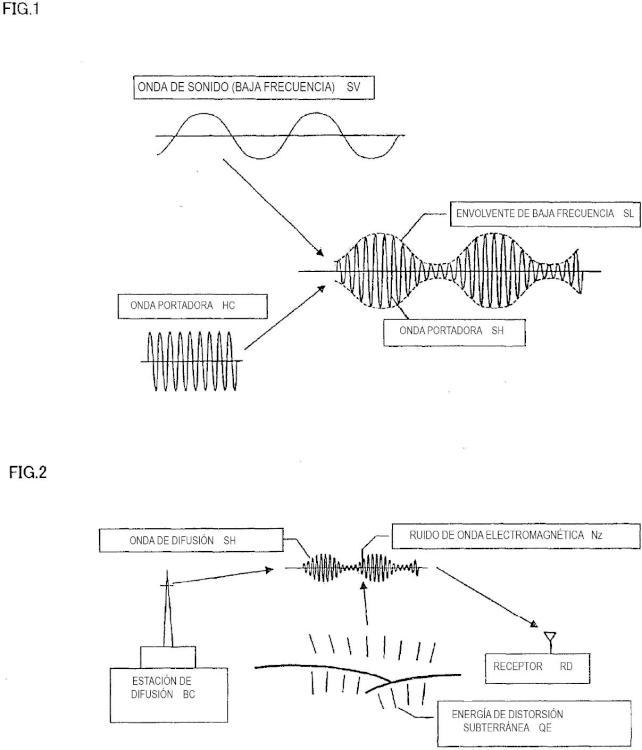 Dispositivo de separación/detección automática de ruido de una onda de radio.