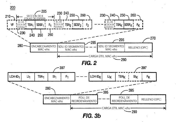 Método y aparato para el multiplexado de MAC versátil en un HSPA evolucionado.