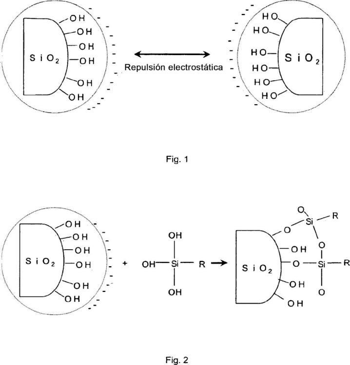 Composición de recubrimiento cerámico antiadherente y procedimiento.