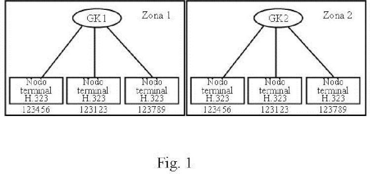 Un método para realizar llamadas entre zonas por parte de un nodo en un sistema de red IP.