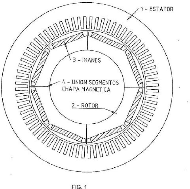 Disposición constructiva de un rotor de imanes permanentes de un generador.
