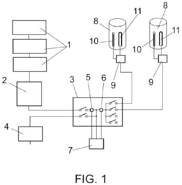 Sistema de control del autoconsumo de la energía producida por una instalación.