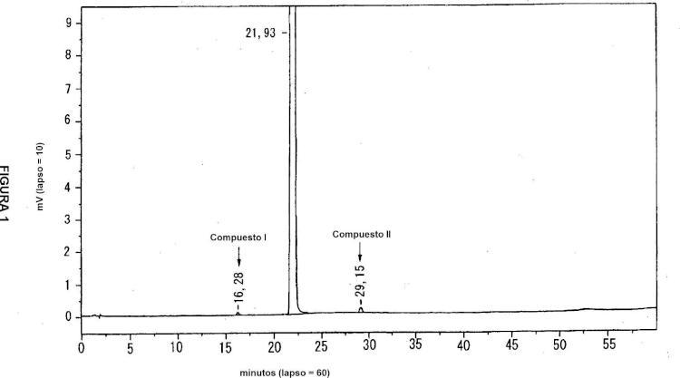 Proceso para la producción de derivados de amina ópticamente activos.