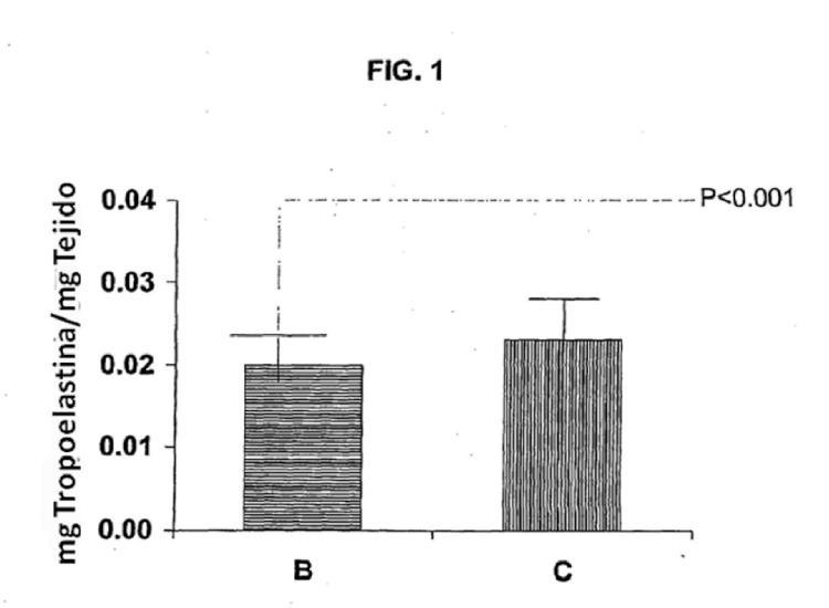 Tratamiento antienvejecimiento utilizando composiciones de cobre y zinc.
