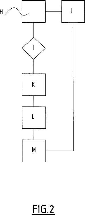 Procedimiento de análisis celular de una muestra por medio de una placa de análisis virtual.