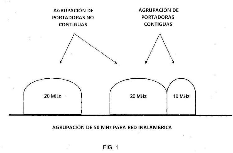 Temporización de portadoras de componente en redes inalámbricas multi-portadoras.