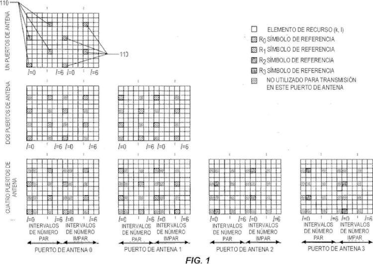 Mapeo de datos de usuario en una malla de recursos de tiempo-frecuencia en un sistema de comunicación inalámbrico de multipunto coordinado.