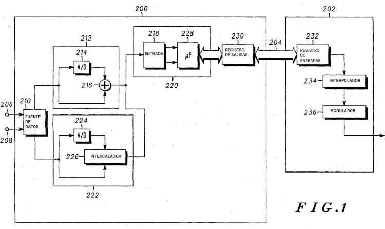 Aparato generador de formas de onda digitales y método para el mismo.