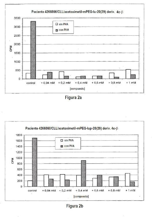 Ésteres del ácido betulónico y derivados del polialquilenglicol y el ácido betulónico para el tratamiento de infección viral y cáncer.