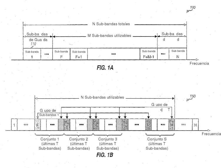 Esquemas de transmisión para sistemas de comunicación de múltiples antenas utilizando modulación de múltiples portadoras.
